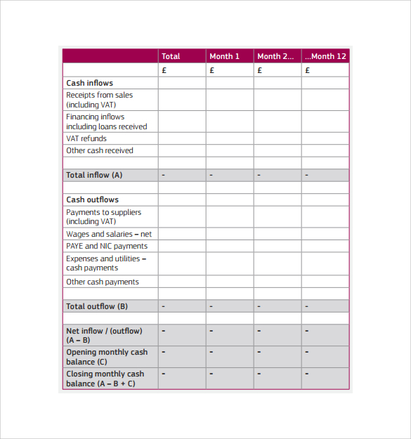 Sales Plan Pdf. Strategic Marketing & Sales Plan Template Sales