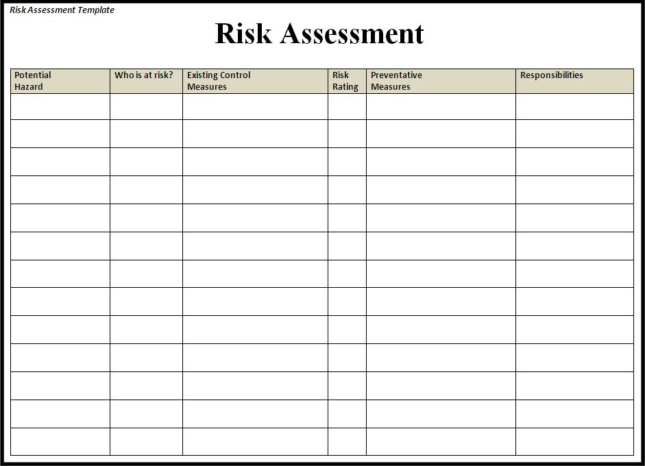 Risk Assessment Templates Example  Planning Business Strategies