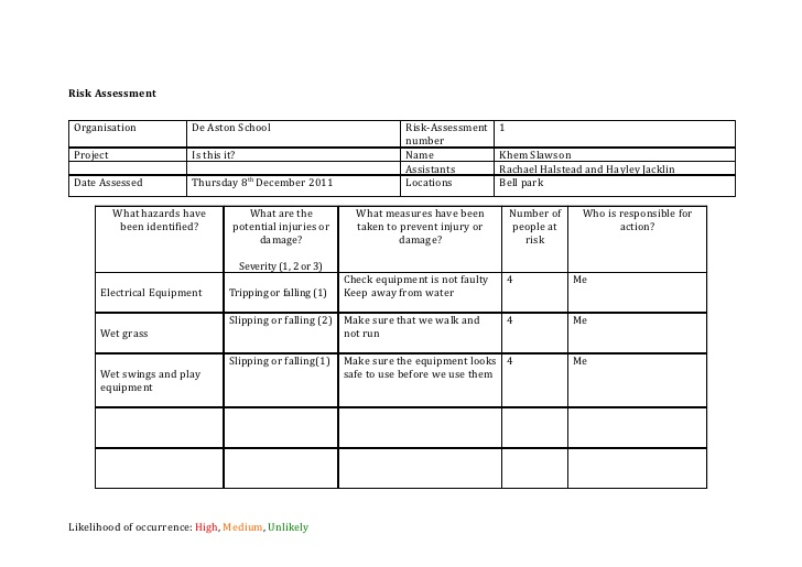 Risk Assessment Template Media Print Pdf  Assessment Forms Templates