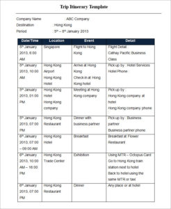 free printable travel itinerary template